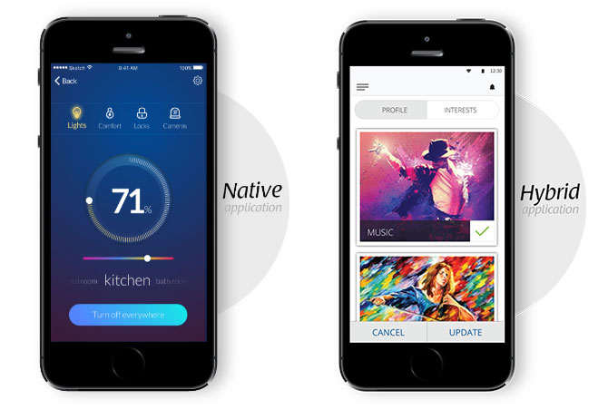 Native App Development & Hybrid App Development difference