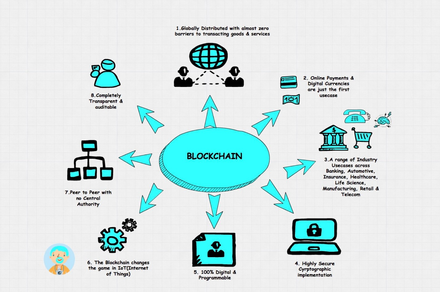 Block chain-in-manufacturing-technology-IoT