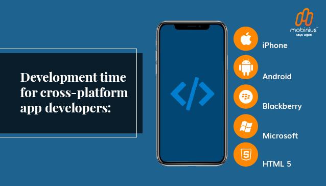 The development time for cross-platform app developers