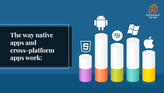 The way native apps and cross-platform apps work
