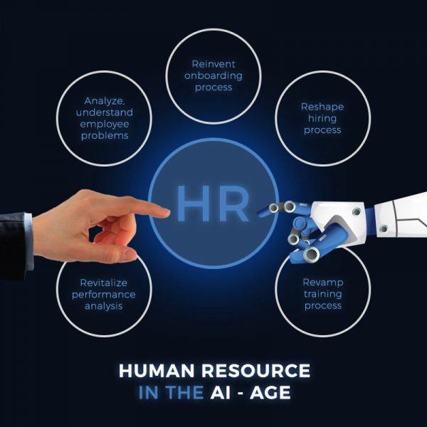 Ai in HR